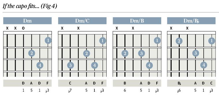 Guitar 12 51 guitar chords : Chord Clinic - Part 4 - Root Manoeuvres & Slash Chords - Guitar ...