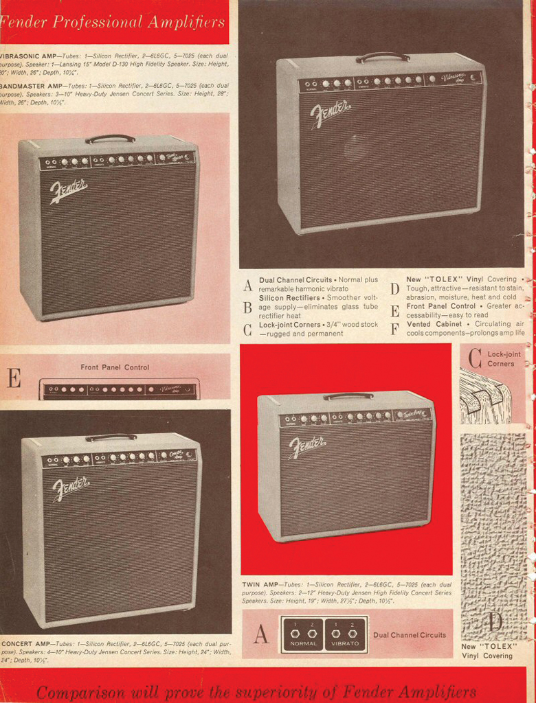 The History of the Fender Twin - Guitar com | All Things Guitar