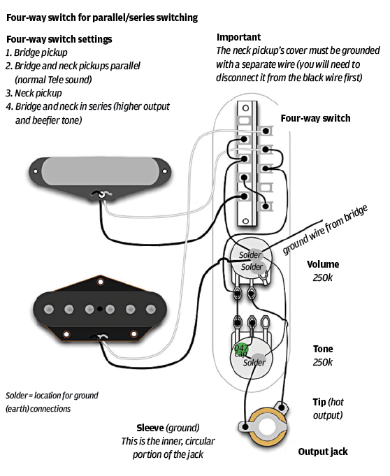 Screen Shot 2016 06 13 at 14.45.42 25 fender telecaster tips, mods and upgrades the guitar magazine telecaster wiring diagram humbucker single coil at metegol.co