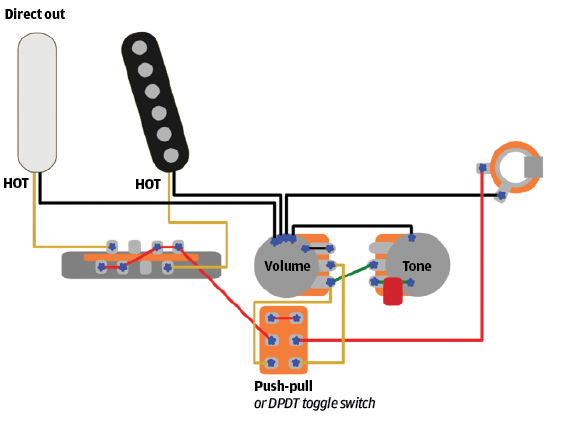 direct output mod diagram for telecasters