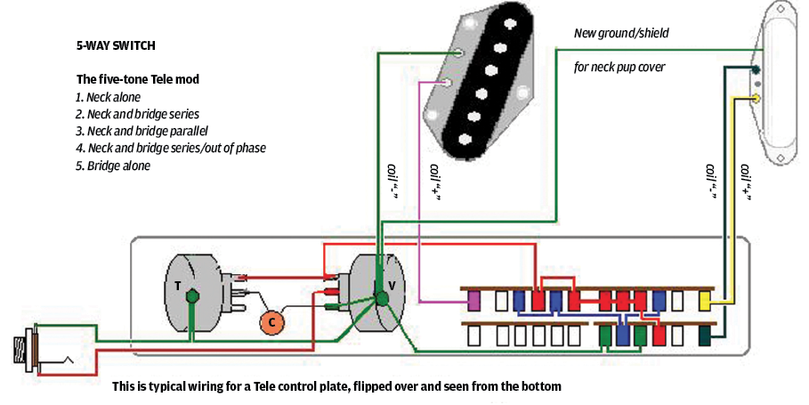 Screen Shot 2016 06 13 at 15.15.34 25 fender telecaster tips, mods and upgrades the guitar magazine fender tele wiring diagram at panicattacktreatment.co