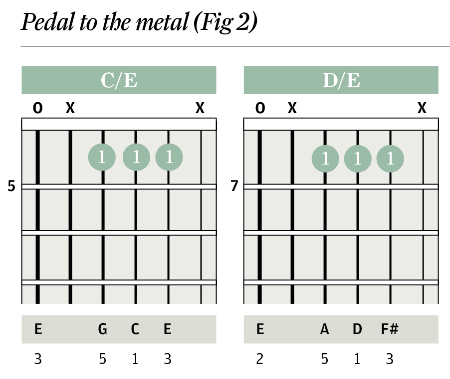 triads guitar figure 2