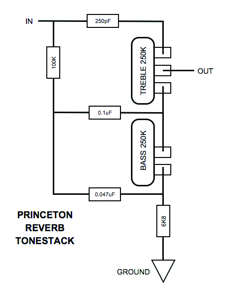 although a triad #108 output transformer would have been fitted in 1957, by  1959 fender was installing the princeton-spec schumacher 125a1a in the  tweed
