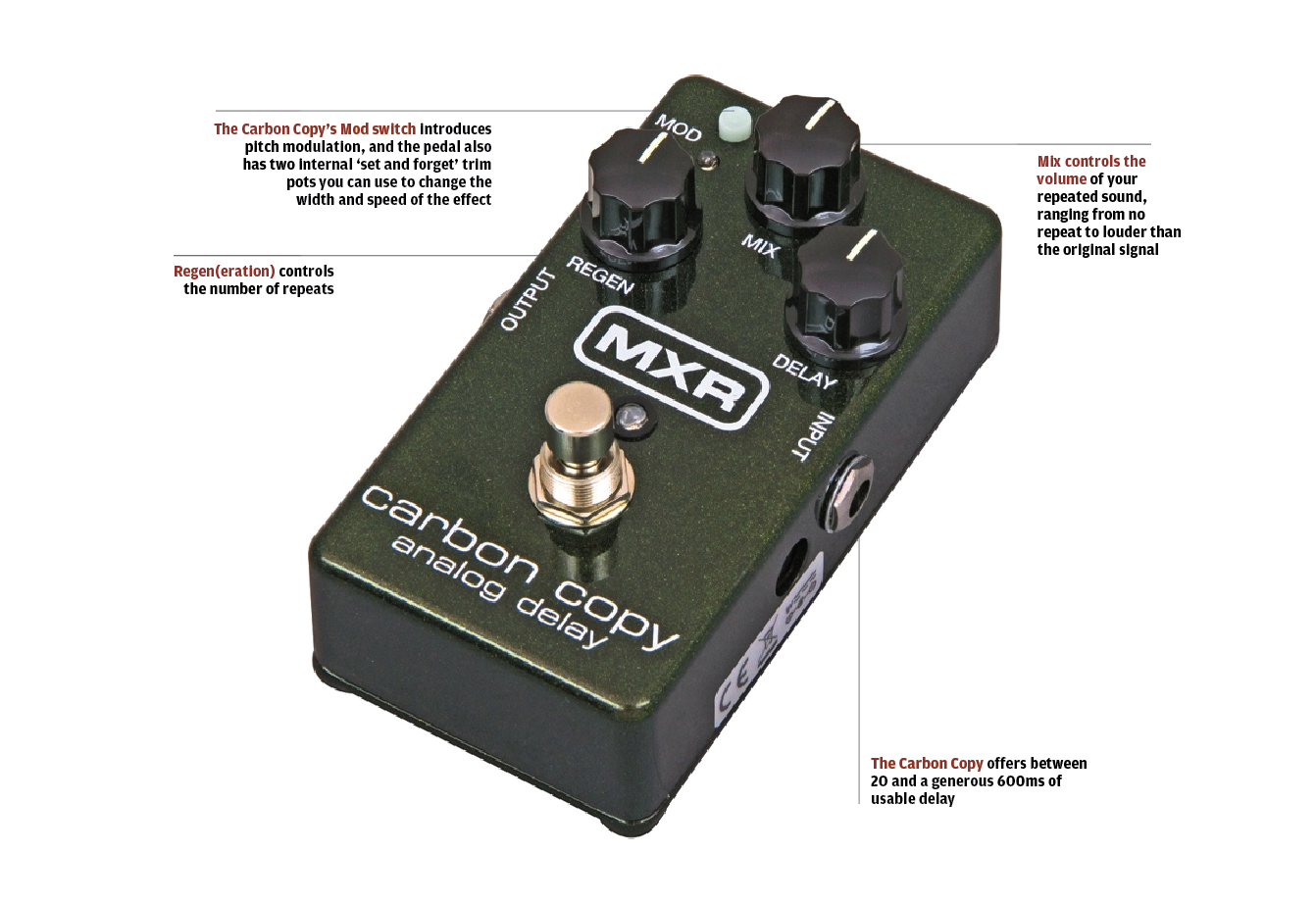 The 20 Best Fx Pedals In World Today Guitar Magazine Fuzz Box By All Fet A Pedal That Makes Our Top Virtue Of Its Sheer Excellence And Staying Power Mxrs Carbon Copy Analog Delay Debuted Back 2009 Has Gone On To