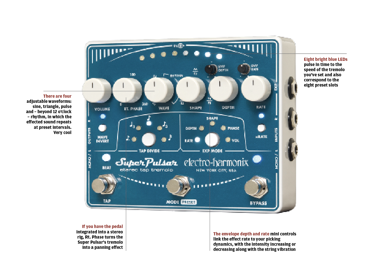 The 20 Best Fx Pedals In World Today Guitar Magazine Sound Generator Circuit Audio Effects Wind Super Pulsar Builds On Ehxs Popular Stereo Pedal Cramming More Sounds And Adjustable Controls Than Any Trem Had Previously Dared To