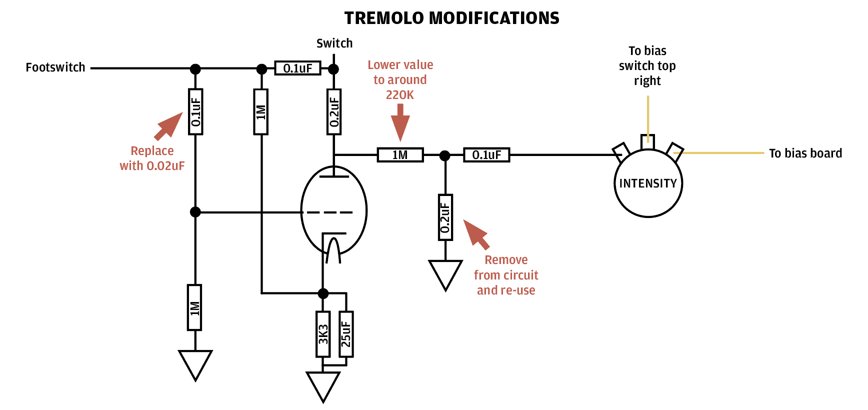 fender tremolo diagram