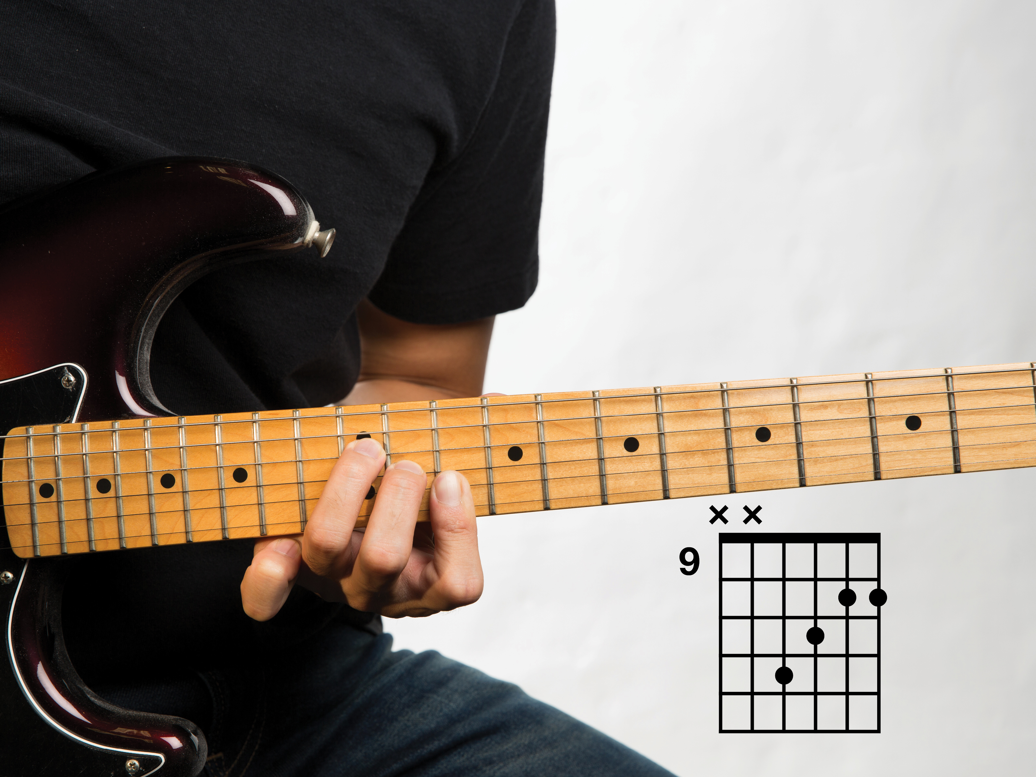 Beginner Music Theory Learn The Five Essential Chord Shapes