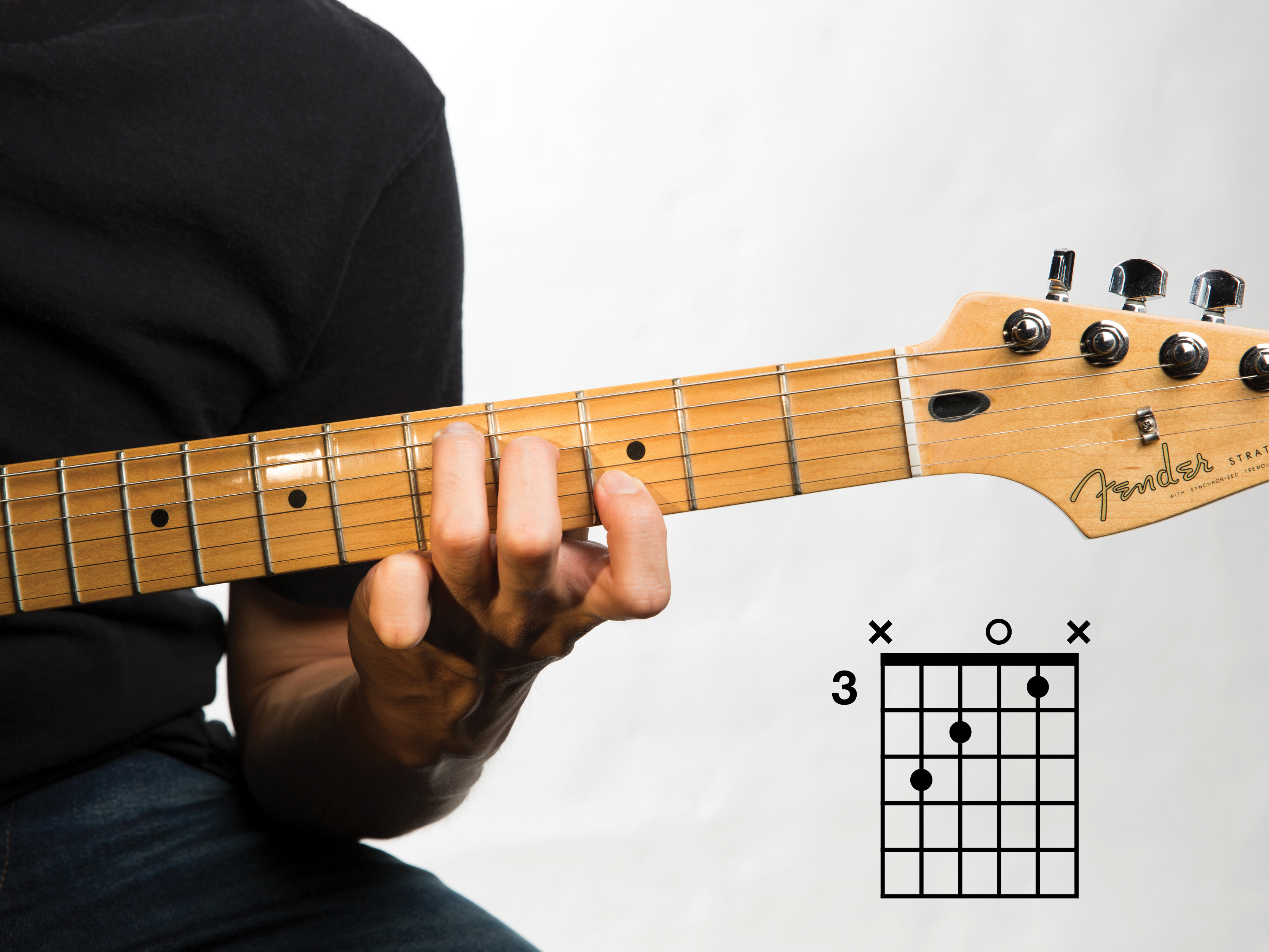 Modified D major chord