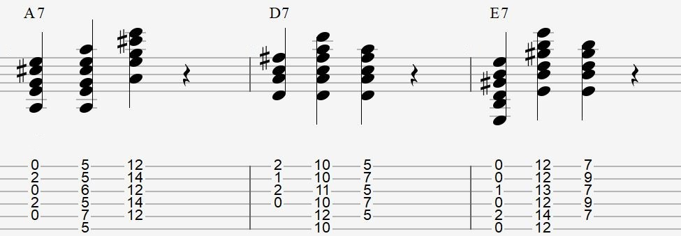 Essential Blues Guitar Lessons Pt 3: Chord Extensions - The Guitar ...