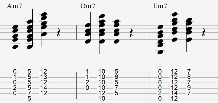 Essential Blues Guitar Lessons Pt 3: Chord Extensions