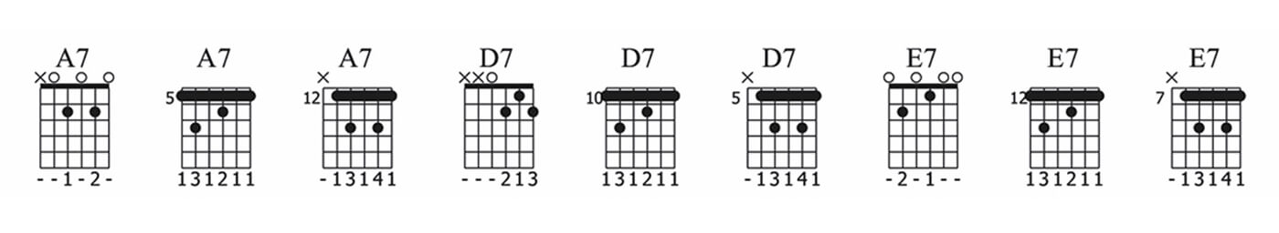 Blues Lesson Part Three Dominany 7th Chord Shapes