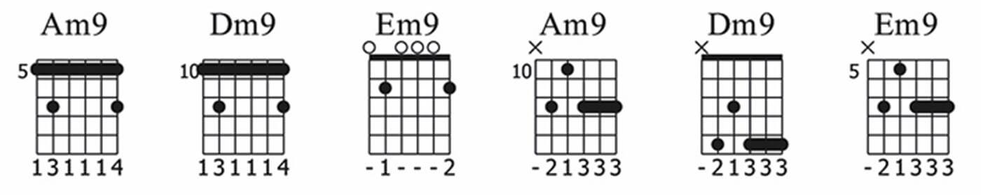 Essential Blues Part Three Minor 9th Chord Shapes