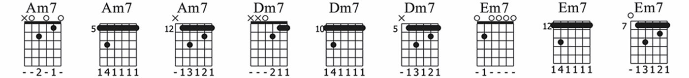 Essential Blues Part Three Minor Seventh Chord Shapes