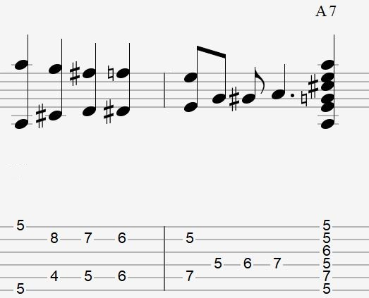Essential Blues Guitar Lessons Pt 4: Turnarounds