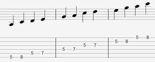 Essential Blues Guitar Lessons Pt 5: The Minor Pentatonic Scale