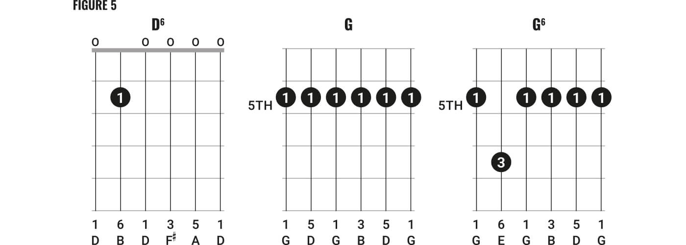 Chord Clinic: Play like Joni Mitchell in Open D (Part One