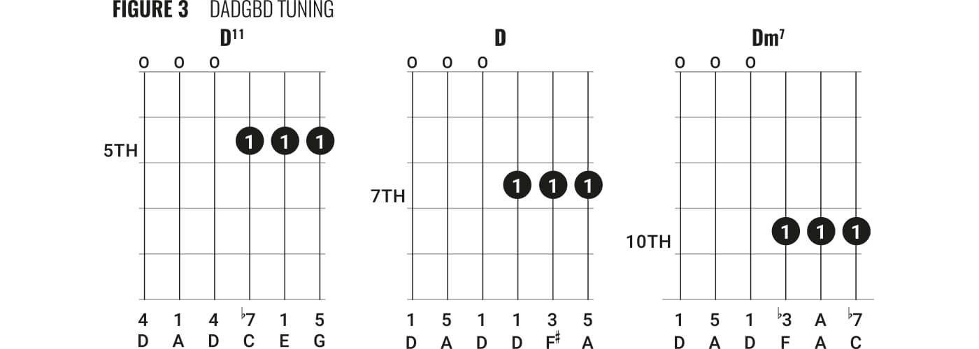 Chord Clinic: Play like Joni Mitchell in Open D (Part Two)