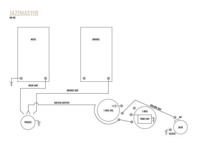 Jazzmaster No RC wiring