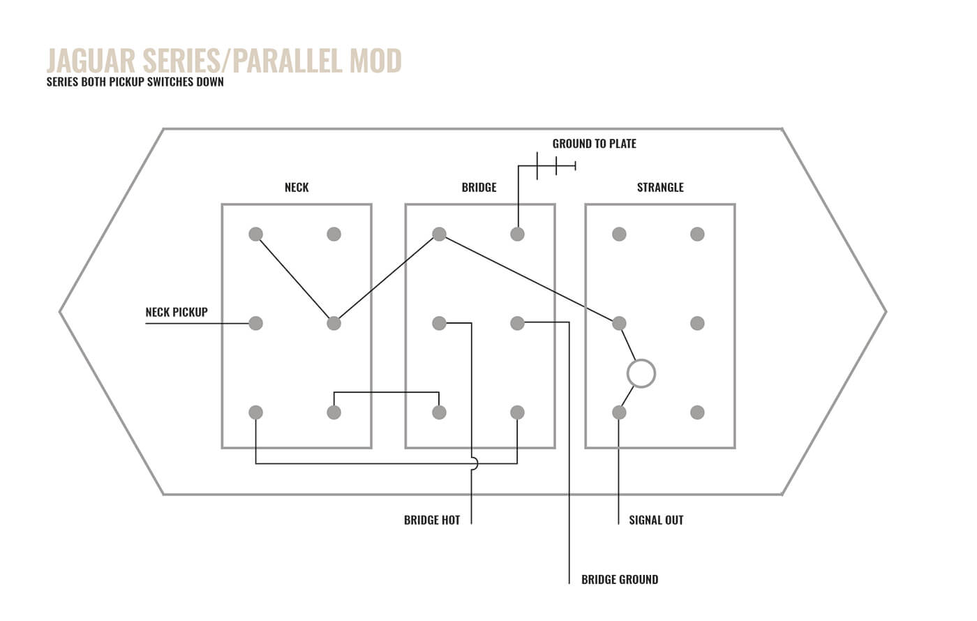 Fender Jaguar Wiring Mods - Wiring Diagram & Cable Management on