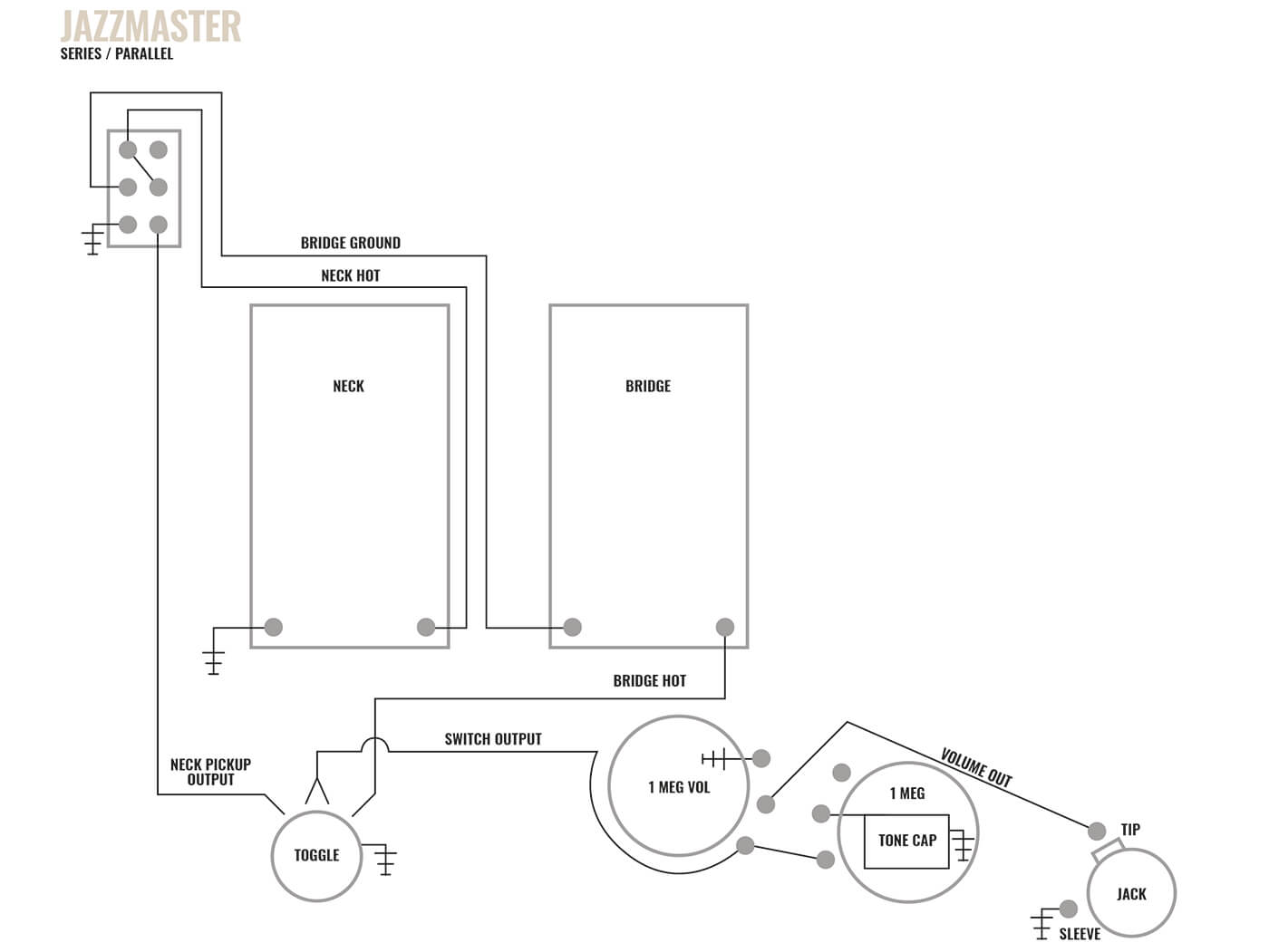 Fender Jazzmaster Wiring Diagrams