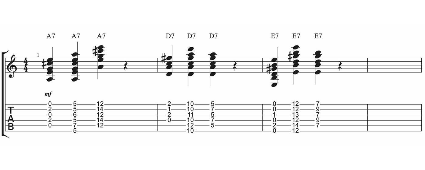 Essential Blues Part Three Dominant 7th chords