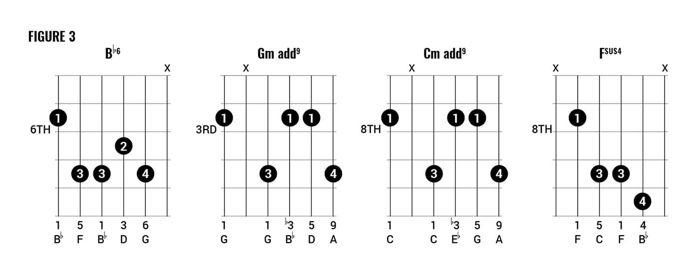 Queen Chord Clinic Fig 3