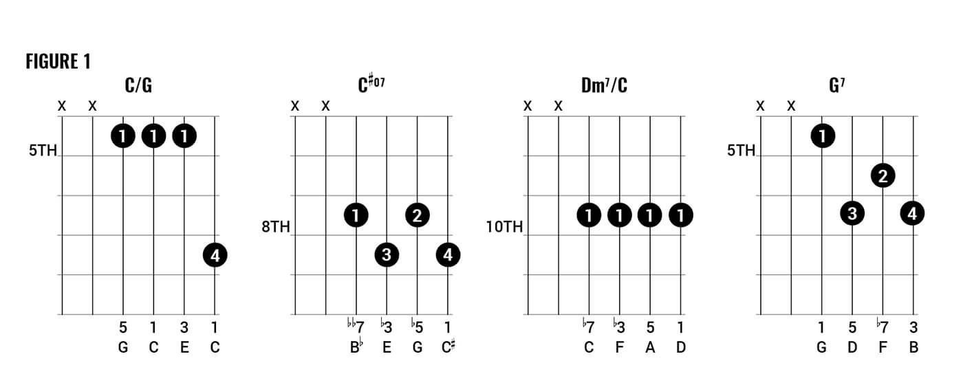 Queen Chord clinic part two figure 1