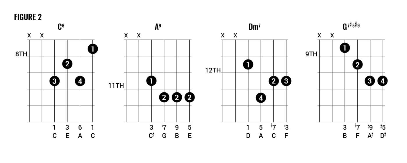 Queen Chord clinic part two figure 2