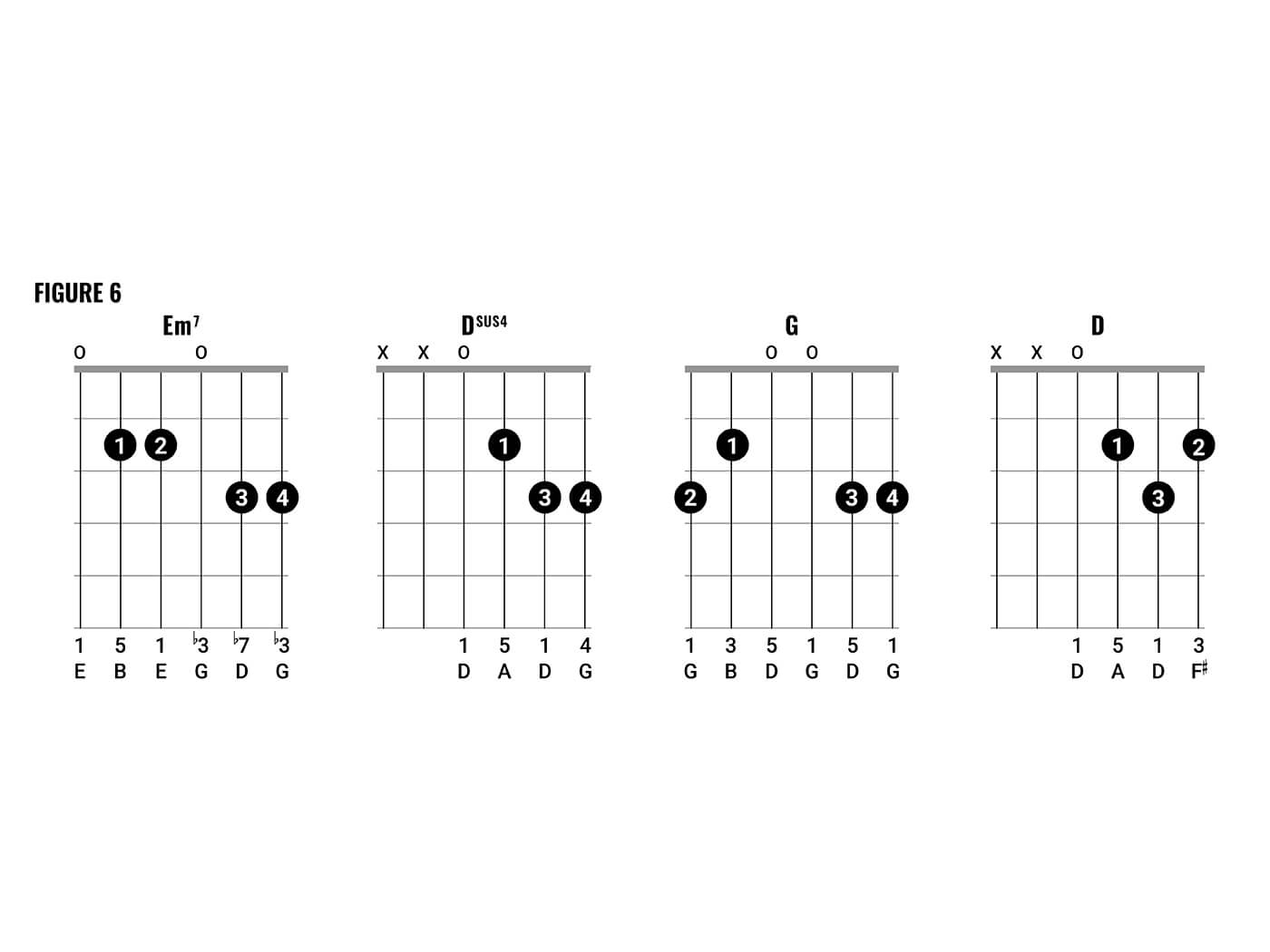 johnny marr chords