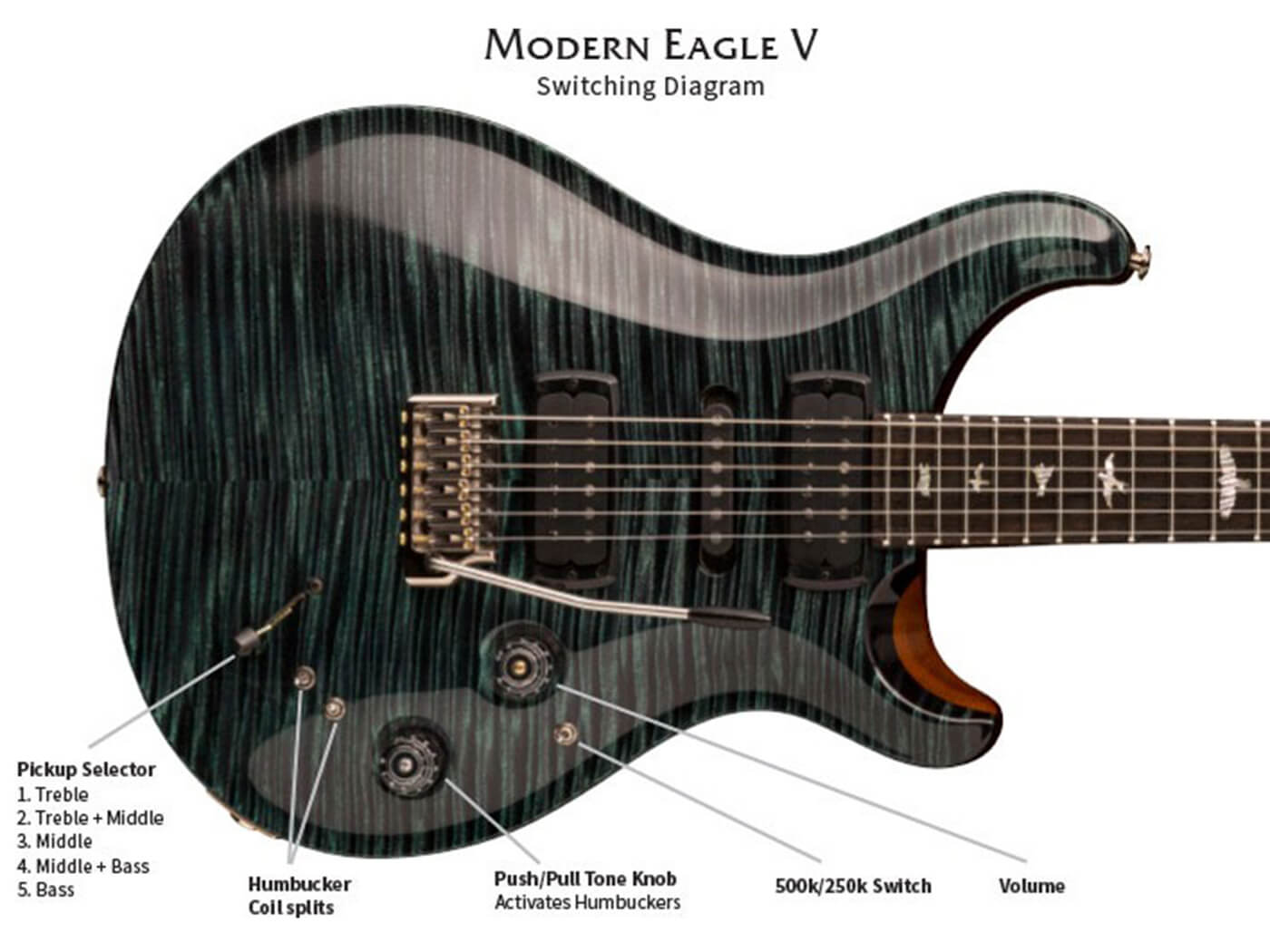 PRS Private Stock Modern Eagle V switching system