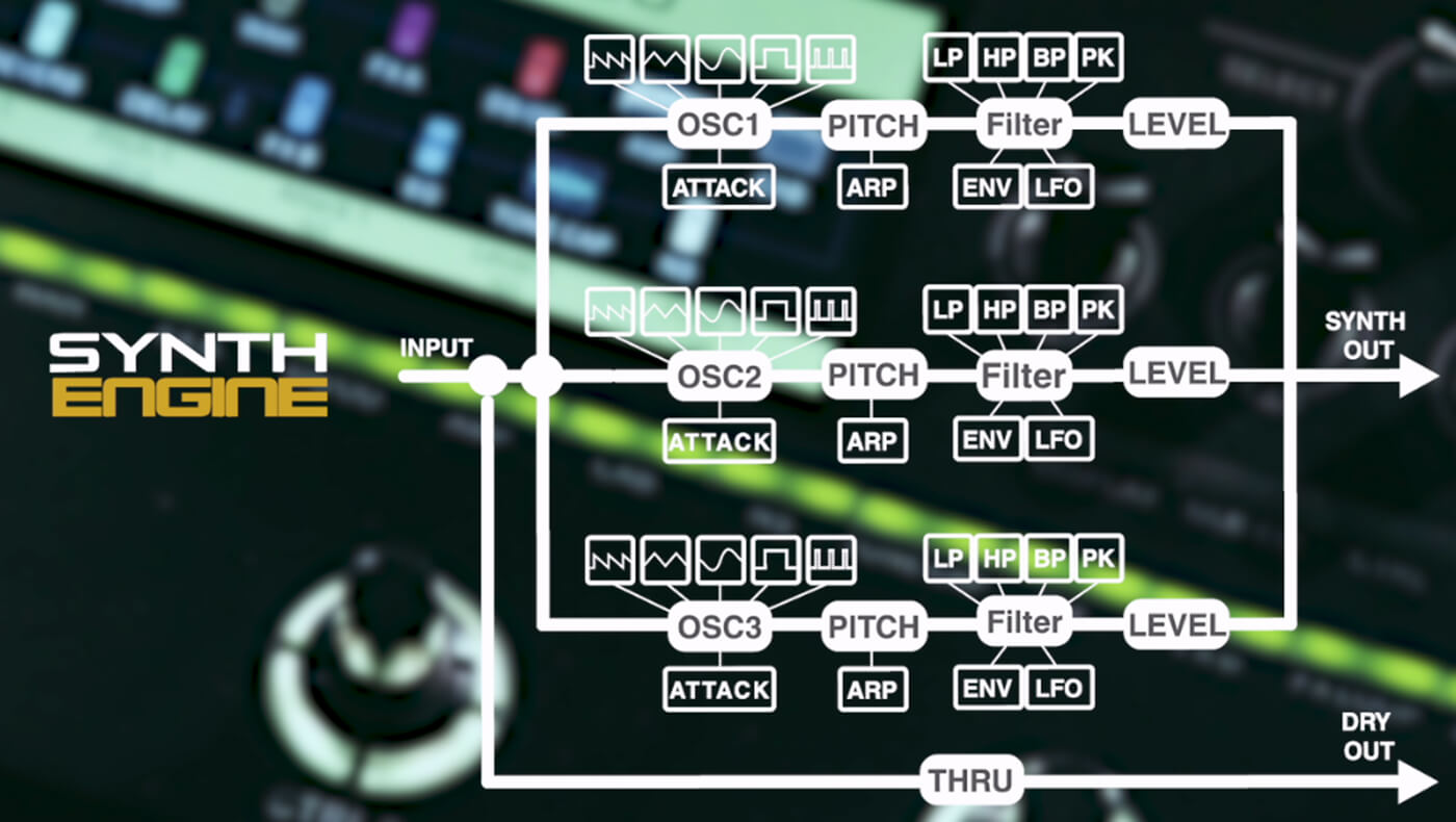 The GE300 is Mooer's new flagship multi-effects processor