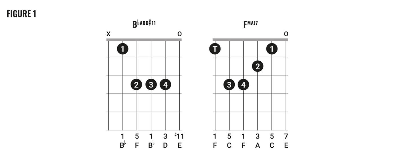 david bowie chord clinic part 2 fig 1
