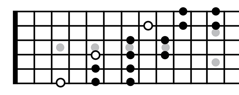 Diagonal major octave pentatonic