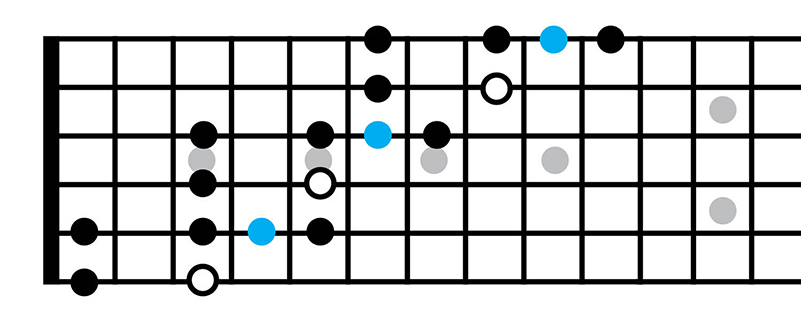 Diagonal octave minor blues