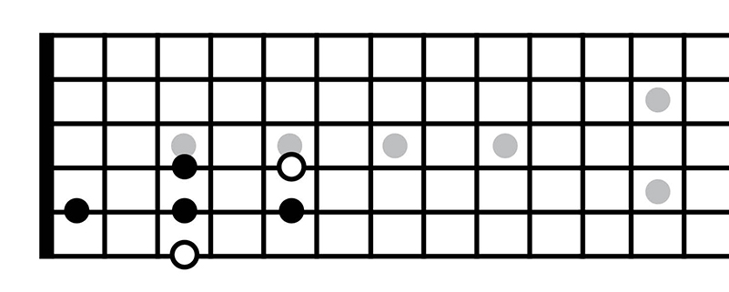 Single Octave Minor Pentatonic