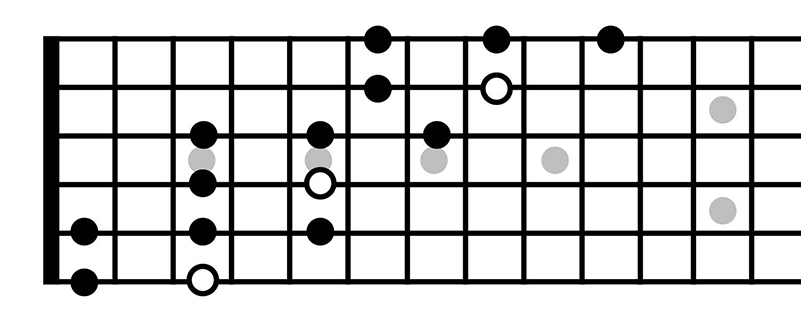 diagonal minor pentatonic scal