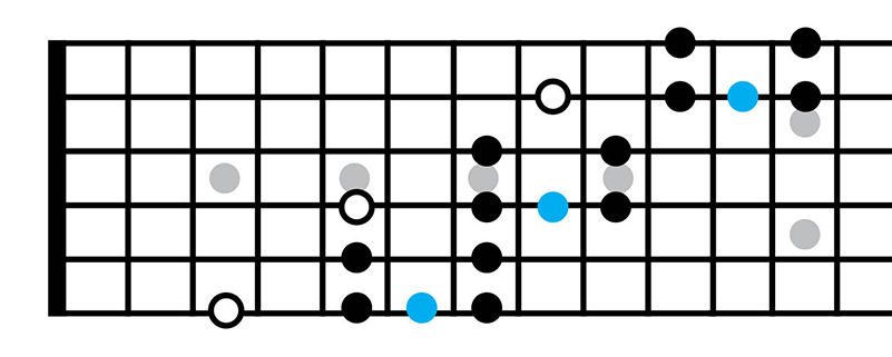 diagonal octave major blues