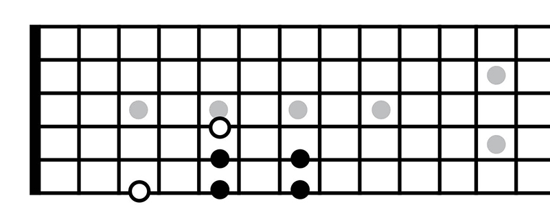 single octave major pentatonic
