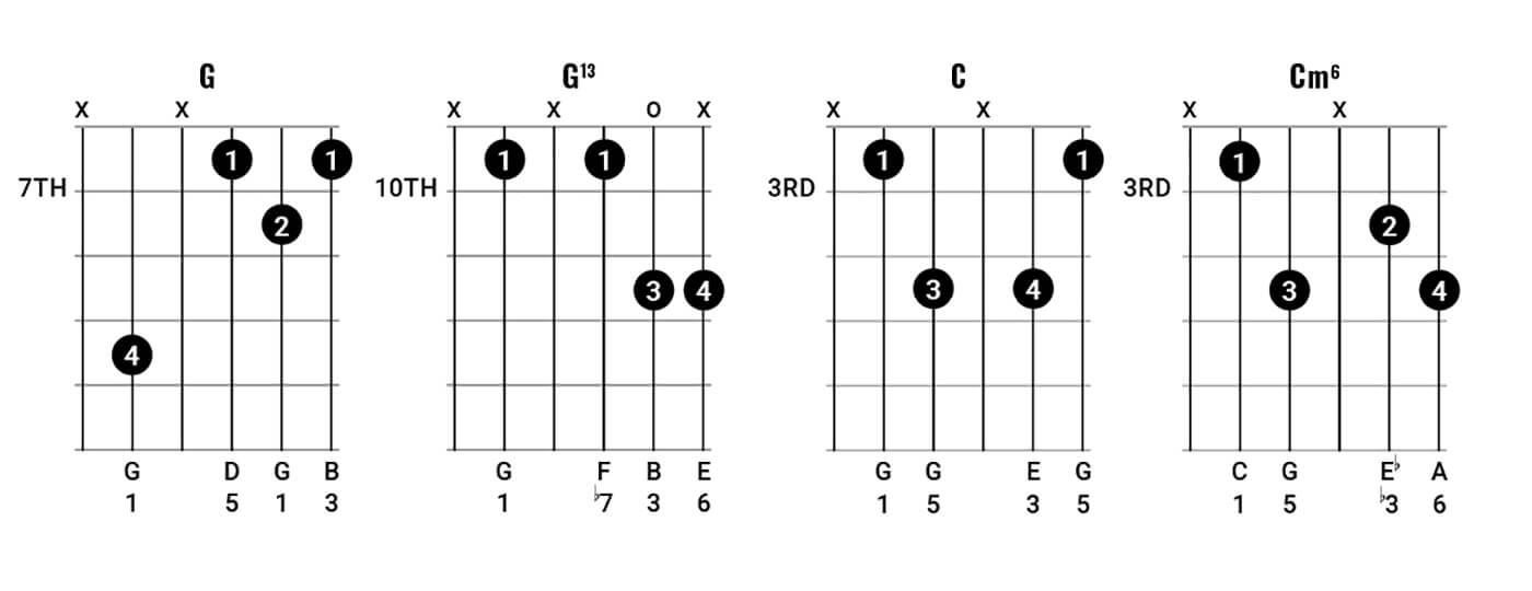 Figure 1: Melodic Intro
