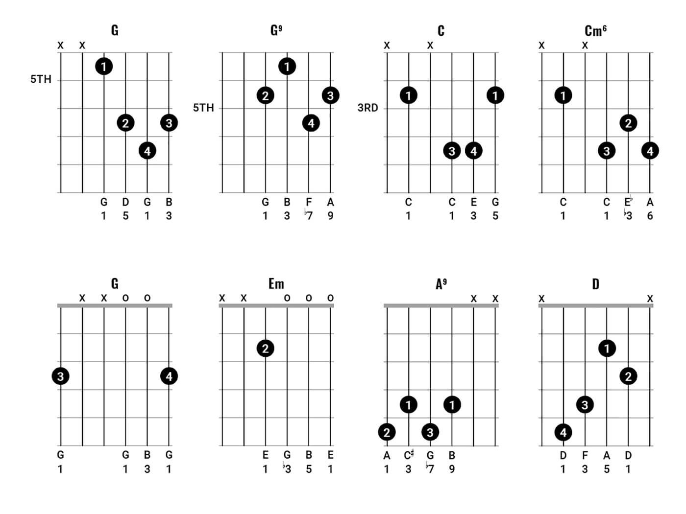 Figure 3: Vocal Backing
