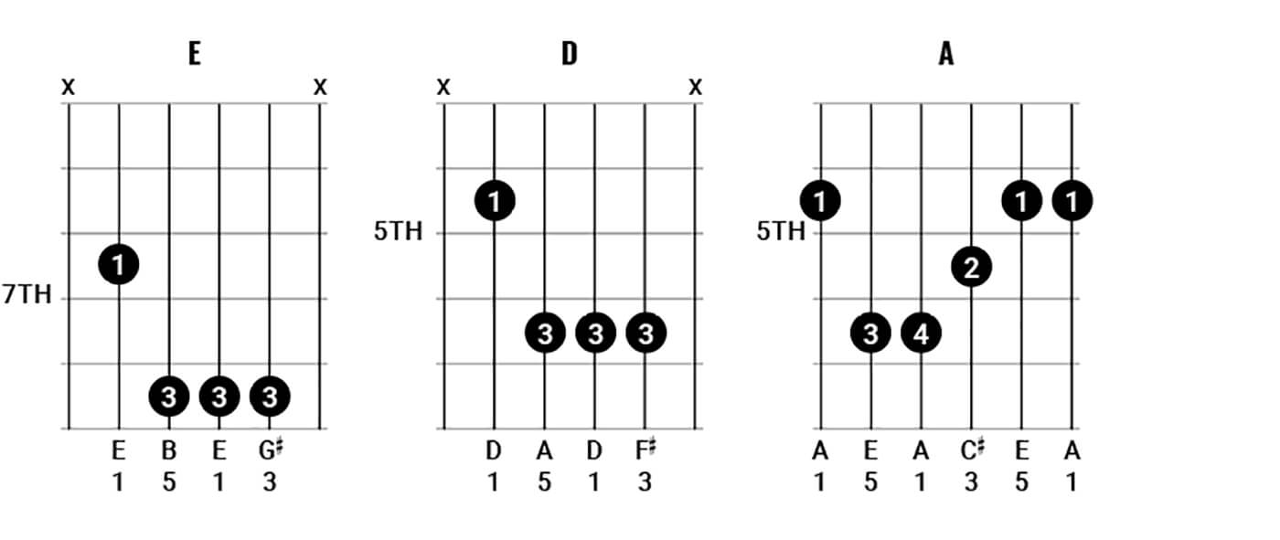 Play Chords Like Pink Floyd Pt 2 Figure 4