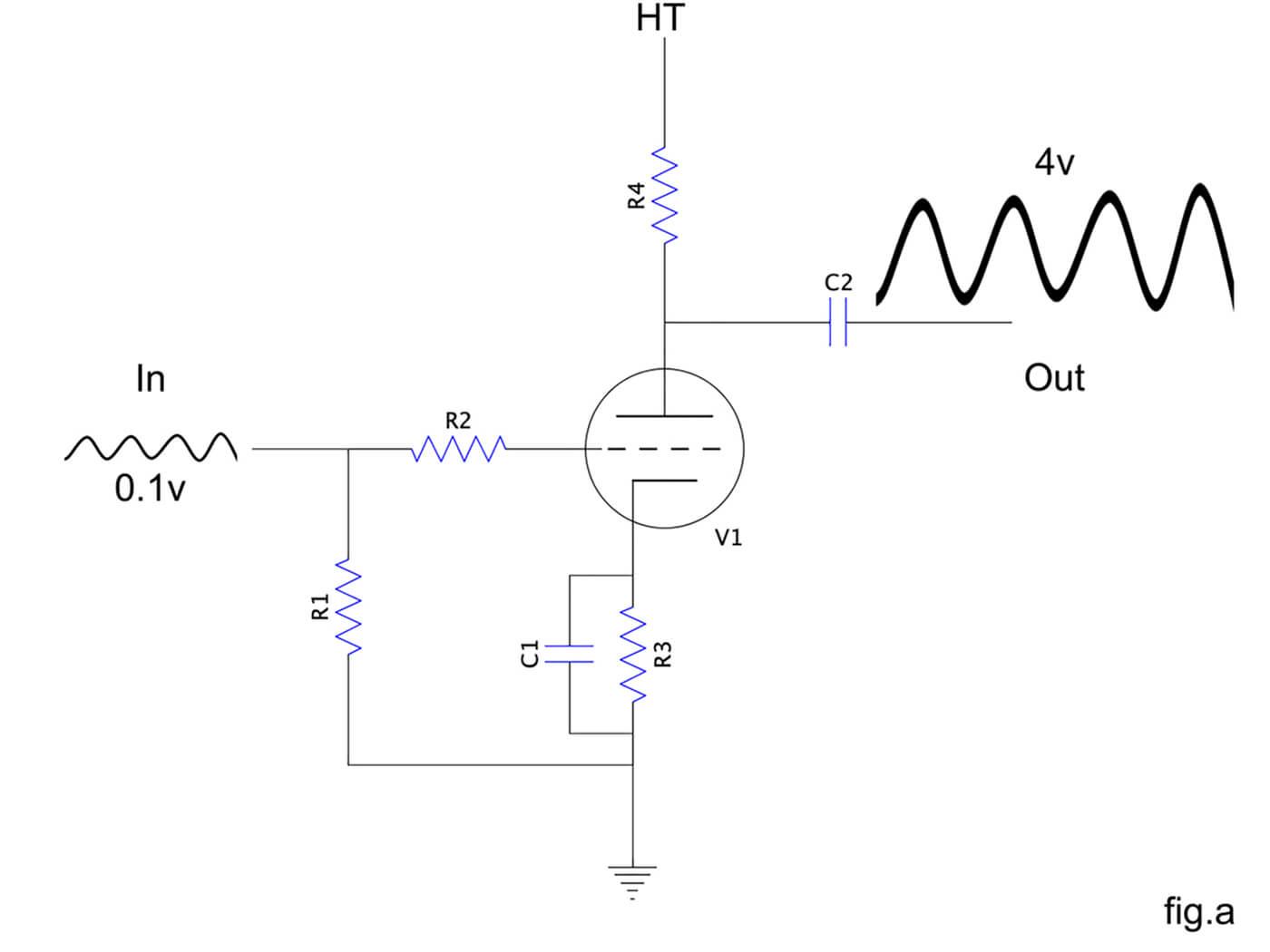 Amp FAQ Diagram 1