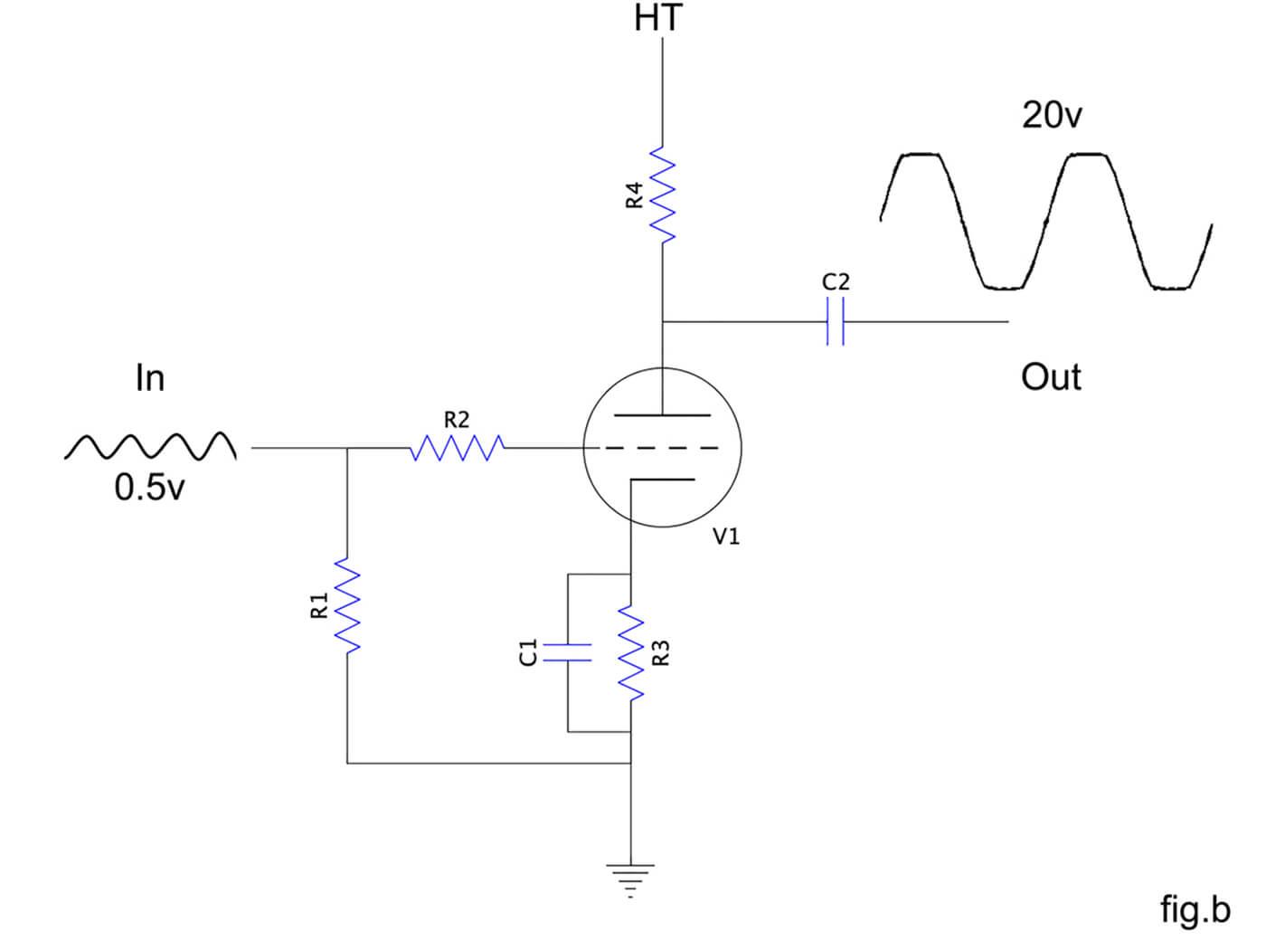 Amp FAQ Diagram 2