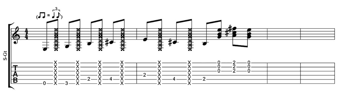 How To Play Blues Like SRV Lick 1