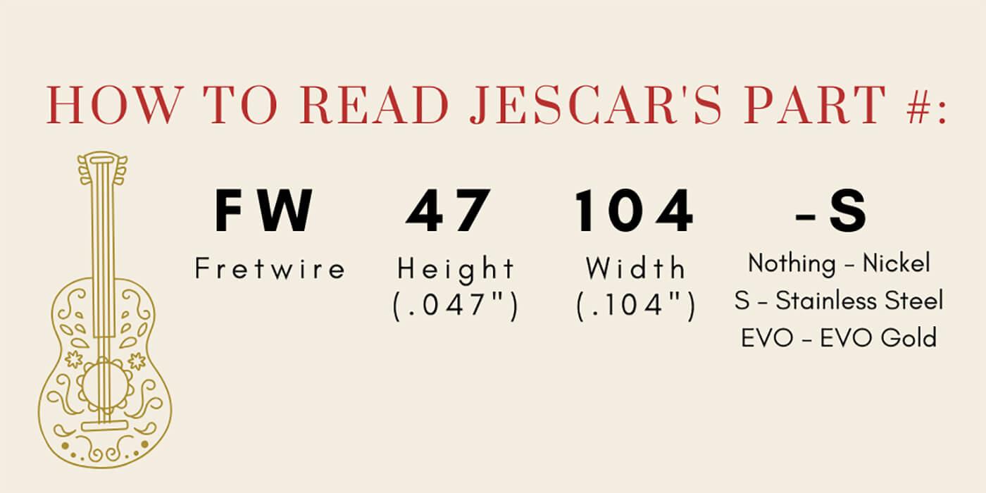 JESCAR Fret Guide