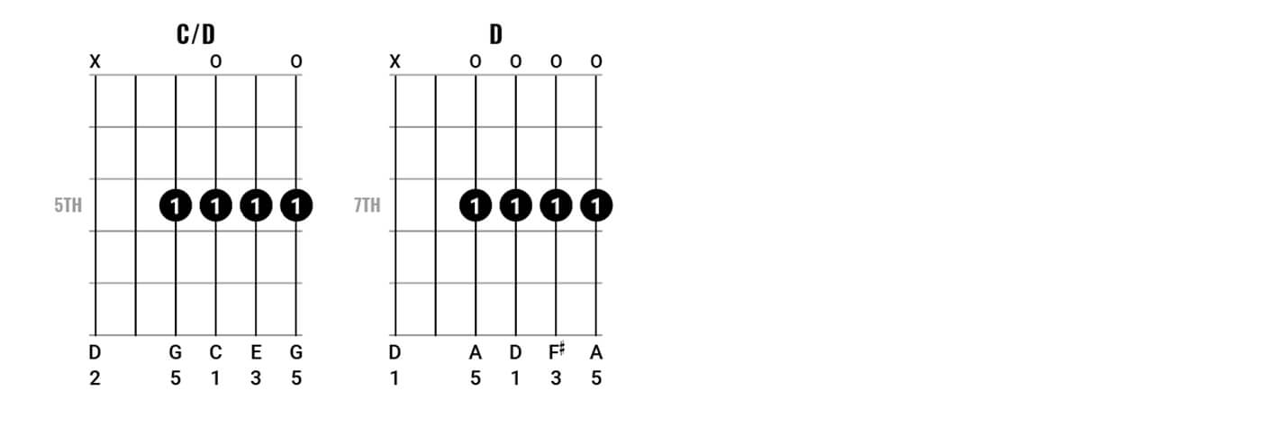 Neil Young Chord Clinic Pt2 Figure 3