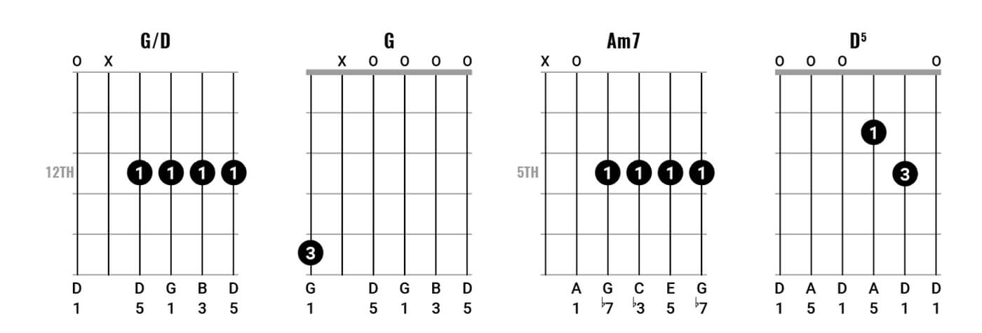Neil Young Chord Clinic Pt2 Figure 4