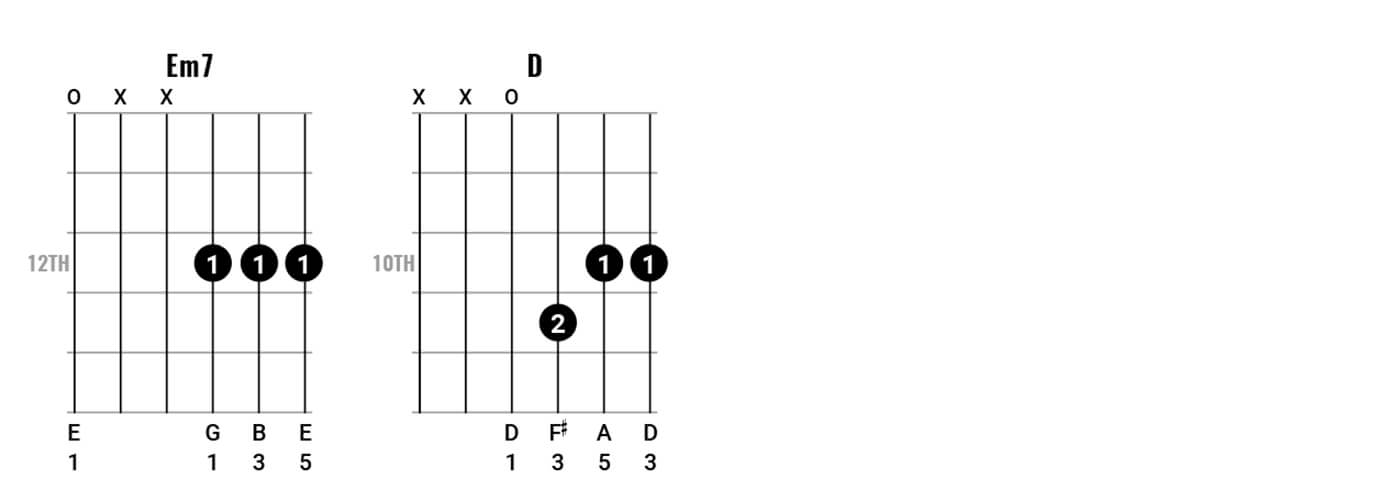 Neil Young Chord Clinic Pt2 Figure 5