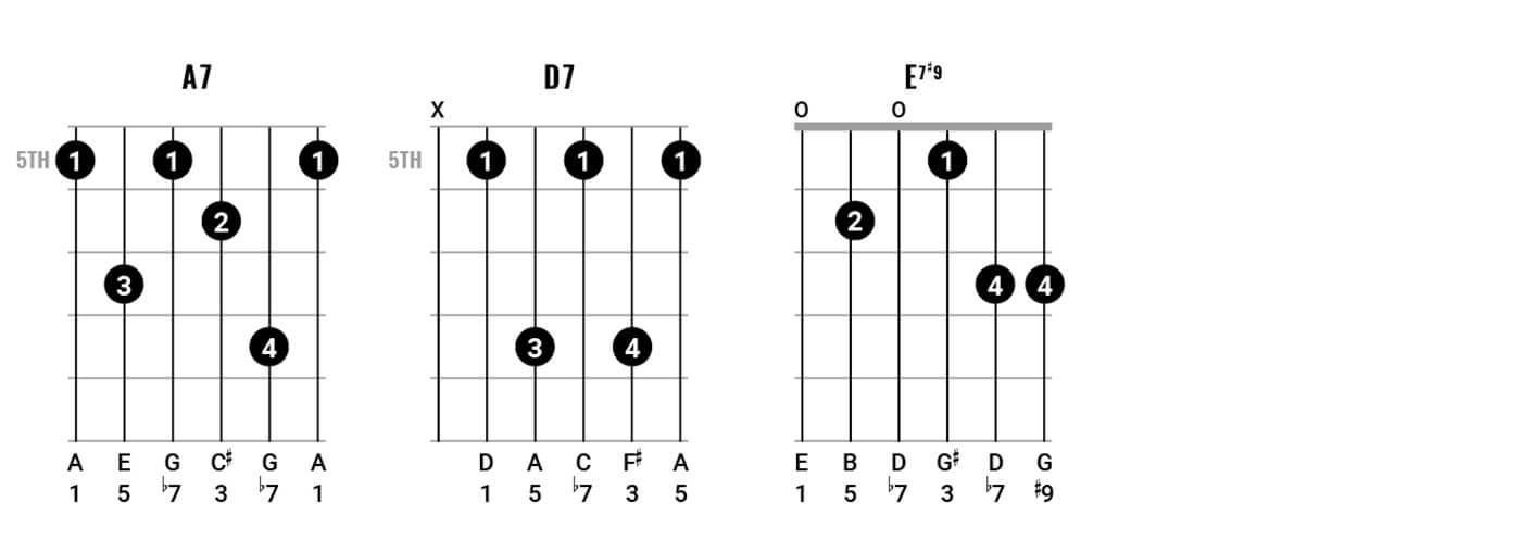 Neil Young Chord Clinic Pt2 Figure 6