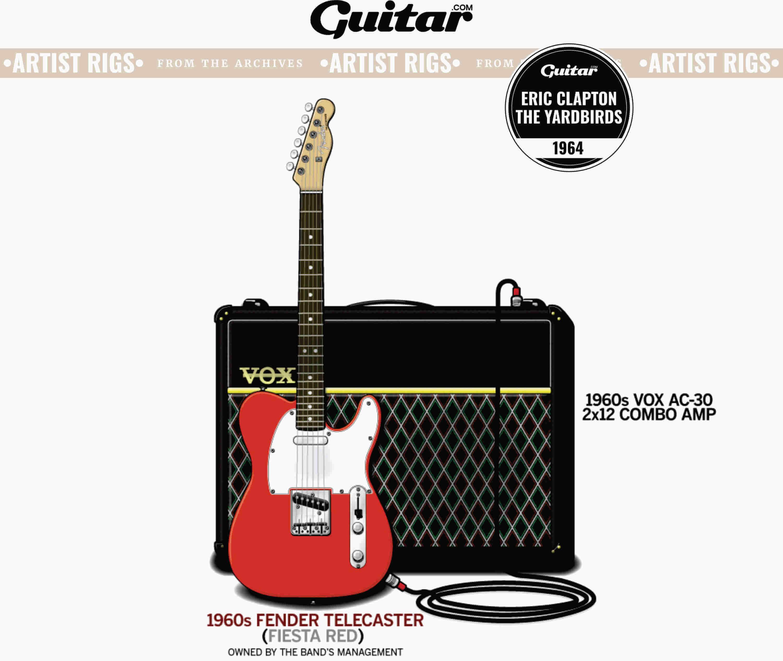 Rig Diagram: Eric Clapton, The Yardbirds (1964)